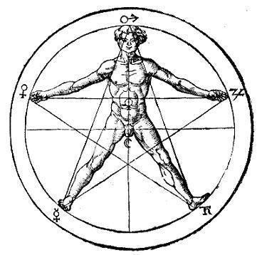 Оккультное изображение микрокосма