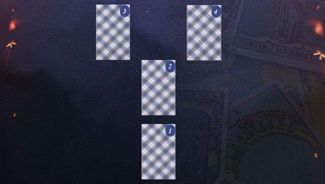 Расклад Таро на деньги «Полная чаша»