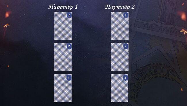 Расклад Таро на 3 карты: на отношения, мысли, чувства, подсознание
