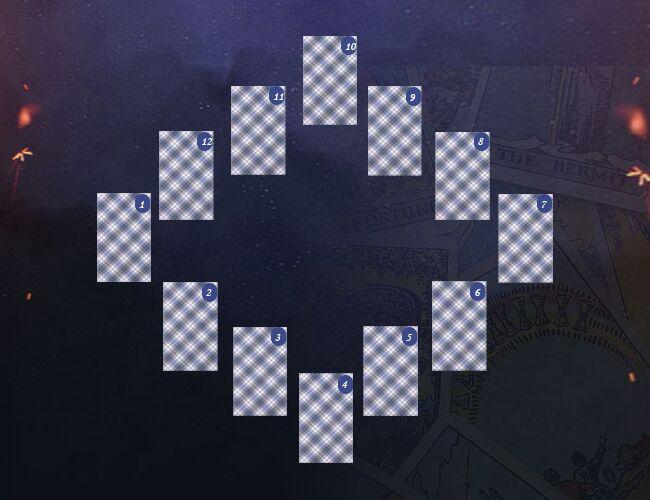 Расклад с помощью карт Таро на месяц «12 Домов»