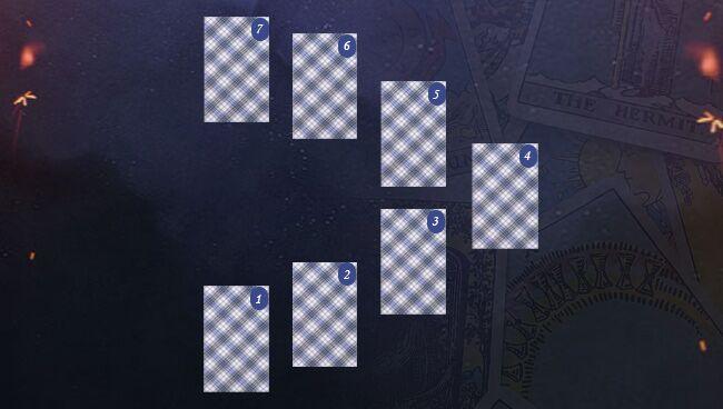 Чакровый расклад на Таро: значение карт