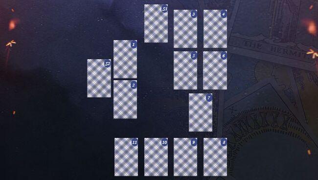 Расклад на картах Таро «Тайна Рода»