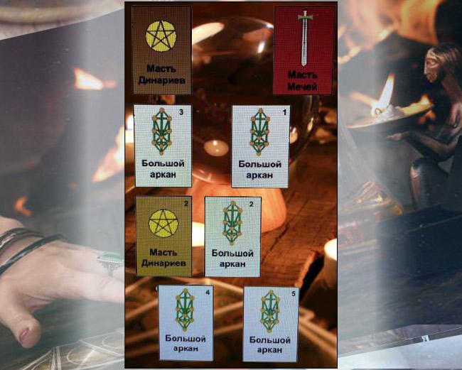 Расклад на смерть человека Таро - схема